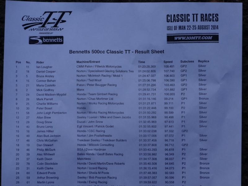 [Road Racing] Classic TT 2014 Dsc04010