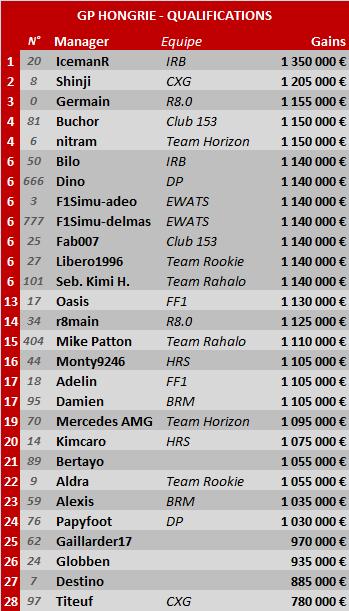 Grand Prix de Hongrie 2014 Hon-qu10