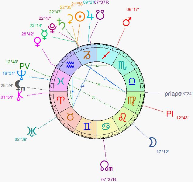 Saturne + Pluton - Page 3 Conjon10