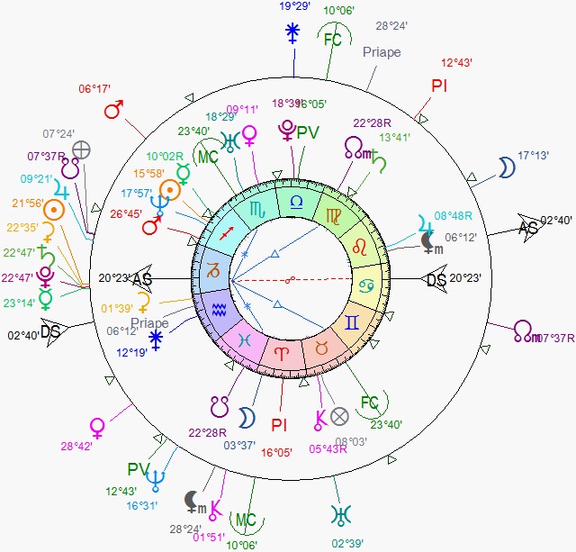 Saturne + Pluton Lolob_11
