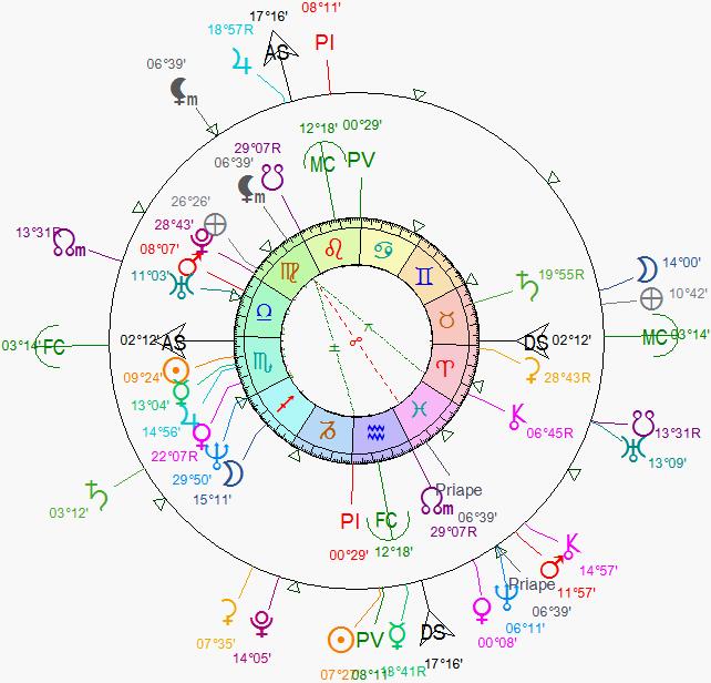 transits des quadras. Mitsou17