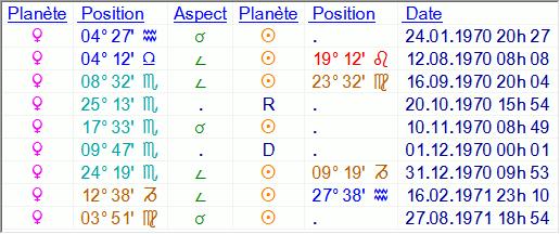 Vénus rétrograde - Page 6 Mitsou18