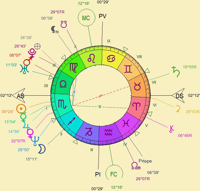 Vénus maléficiée ... - Page 5 Mitsou22