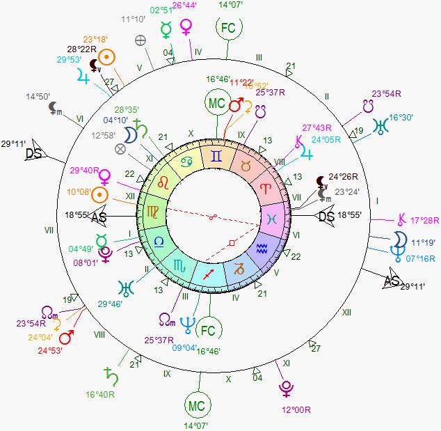 transits des quadras. - Page 3 Niko_n14