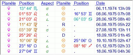 Vénus rétrograde - Page 6 Niko_v10