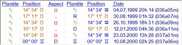 Qui est-elle (doute) ? Saturn21
