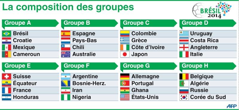 !!!!!! Coupe du Monde 2014 au Brésil !!!!!! - Page 2 77722910