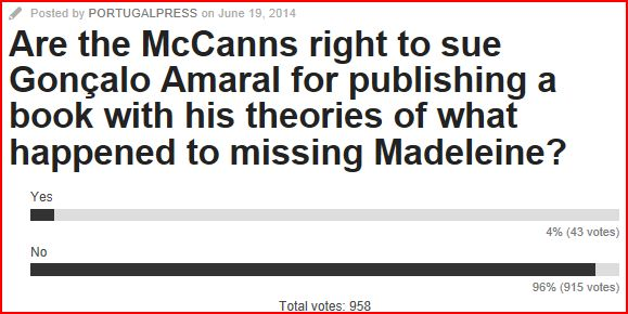 Portugal Resident Poll - Are the McCanns Right to Sue ... Captur17