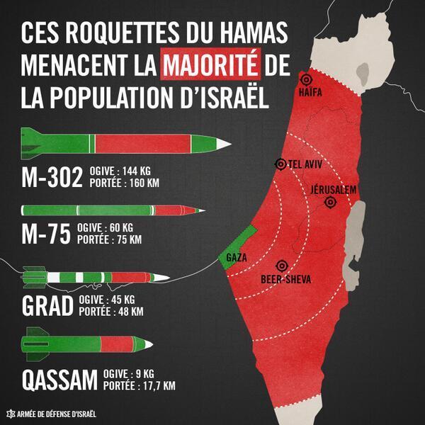 Contre offensive face à la propagande anti-Israélienne Btsmkz10