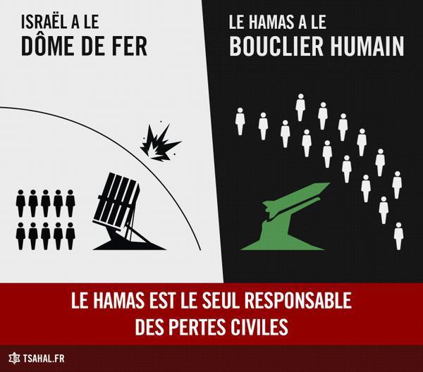 Contre offensive face à la propagande anti-Israélienne Btu9qz10