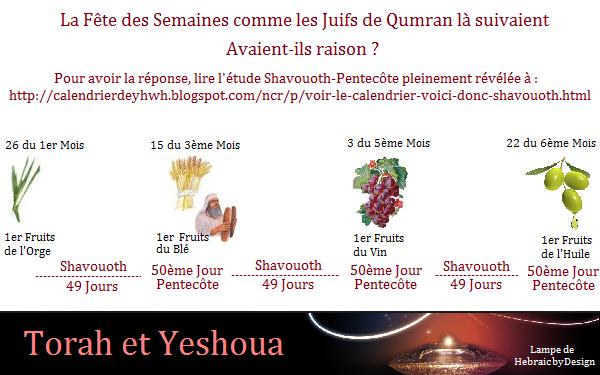 Shavouoth Shavou10