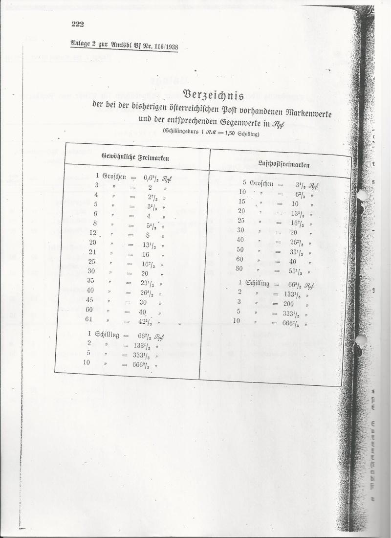 Österreich im III. Reich (Ostmark) Belege - Seite 4 Bild_275