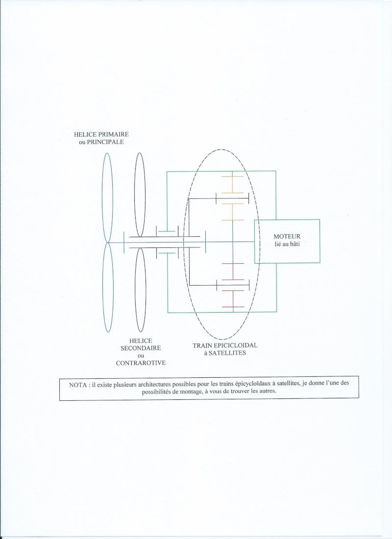 Hélices Schama11