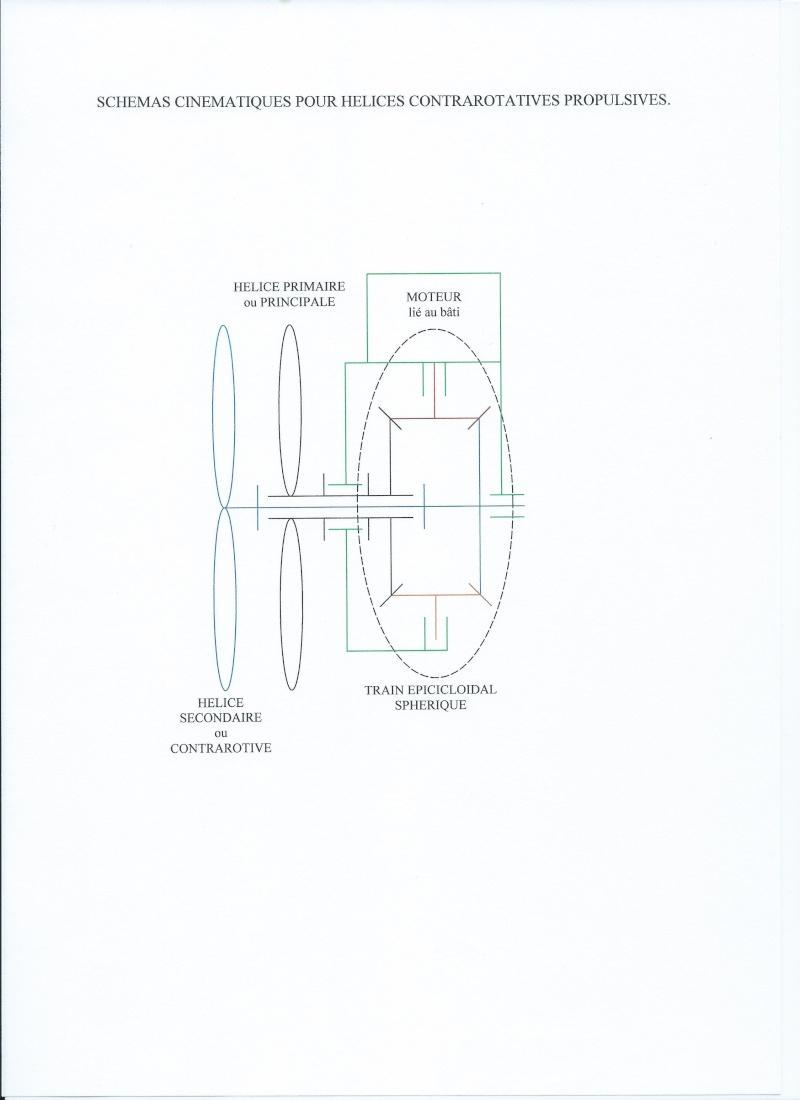Hélices Schama12