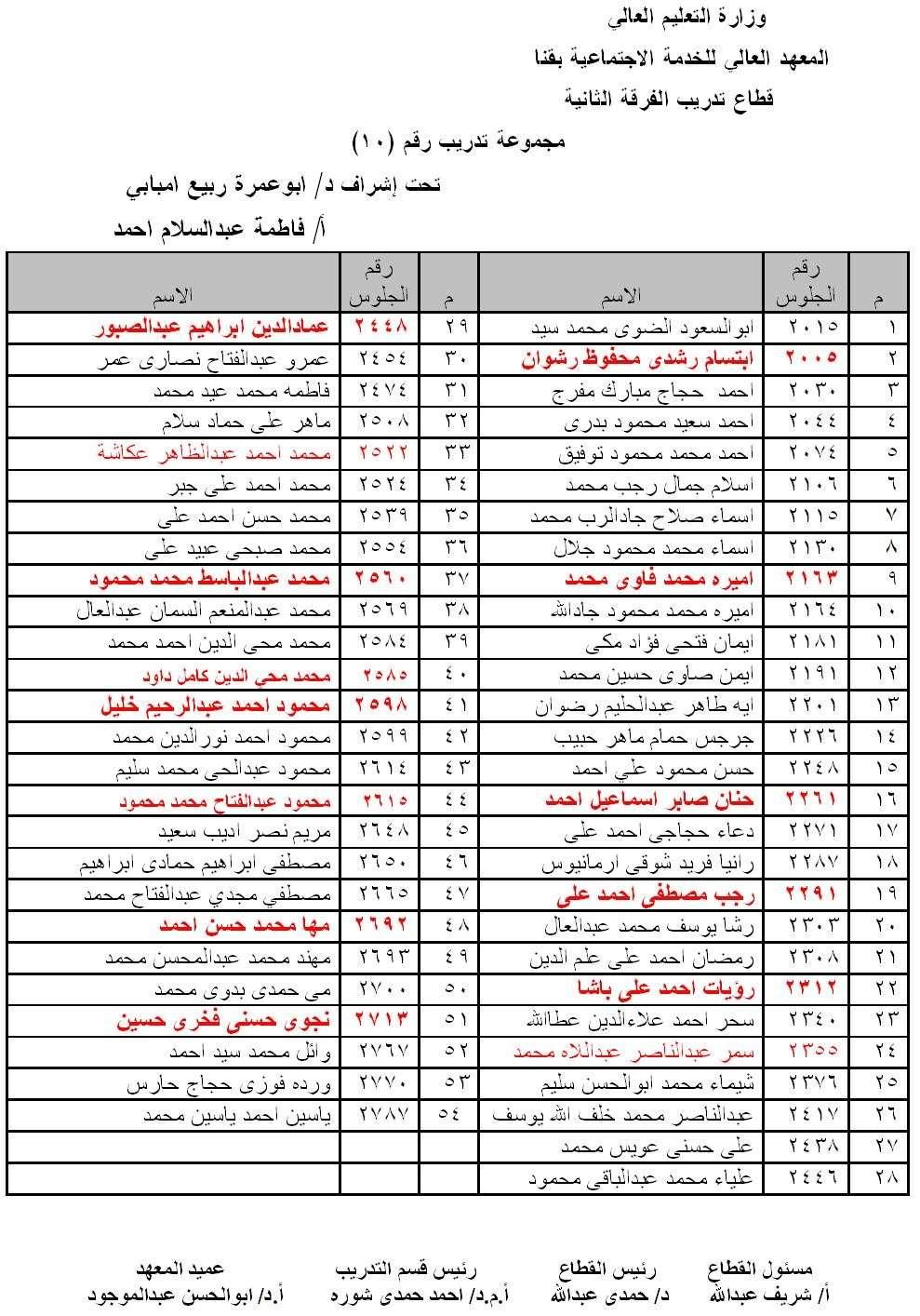 توزيع مجموعات تدريب الفرقة الثانية 2014 - 2015 1010