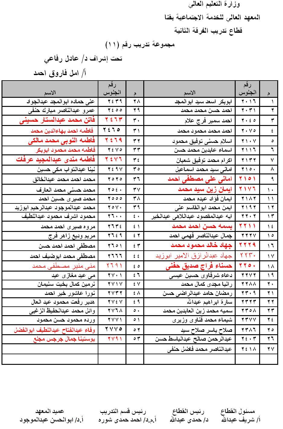 توزيع مجموعات تدريب الفرقة الثانية 2014 - 2015 1110