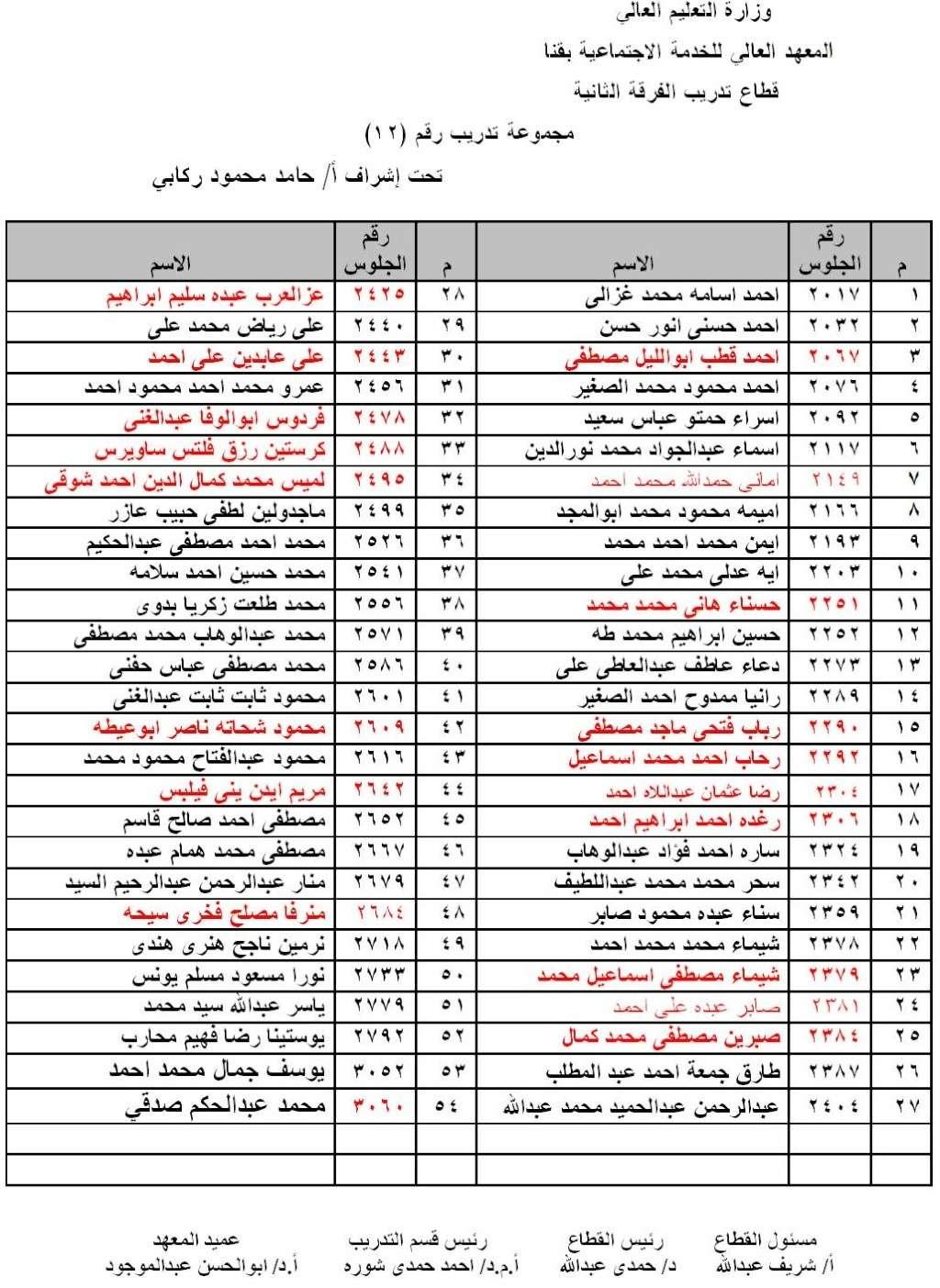 توزيع مجموعات تدريب الفرقة الثانية 2014 - 2015 1210