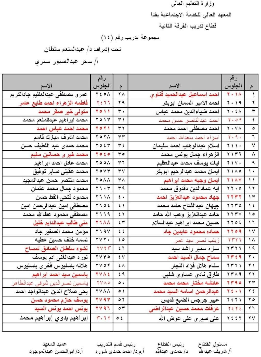 توزيع مجموعات تدريب الفرقة الثانية 2014 - 2015 1410