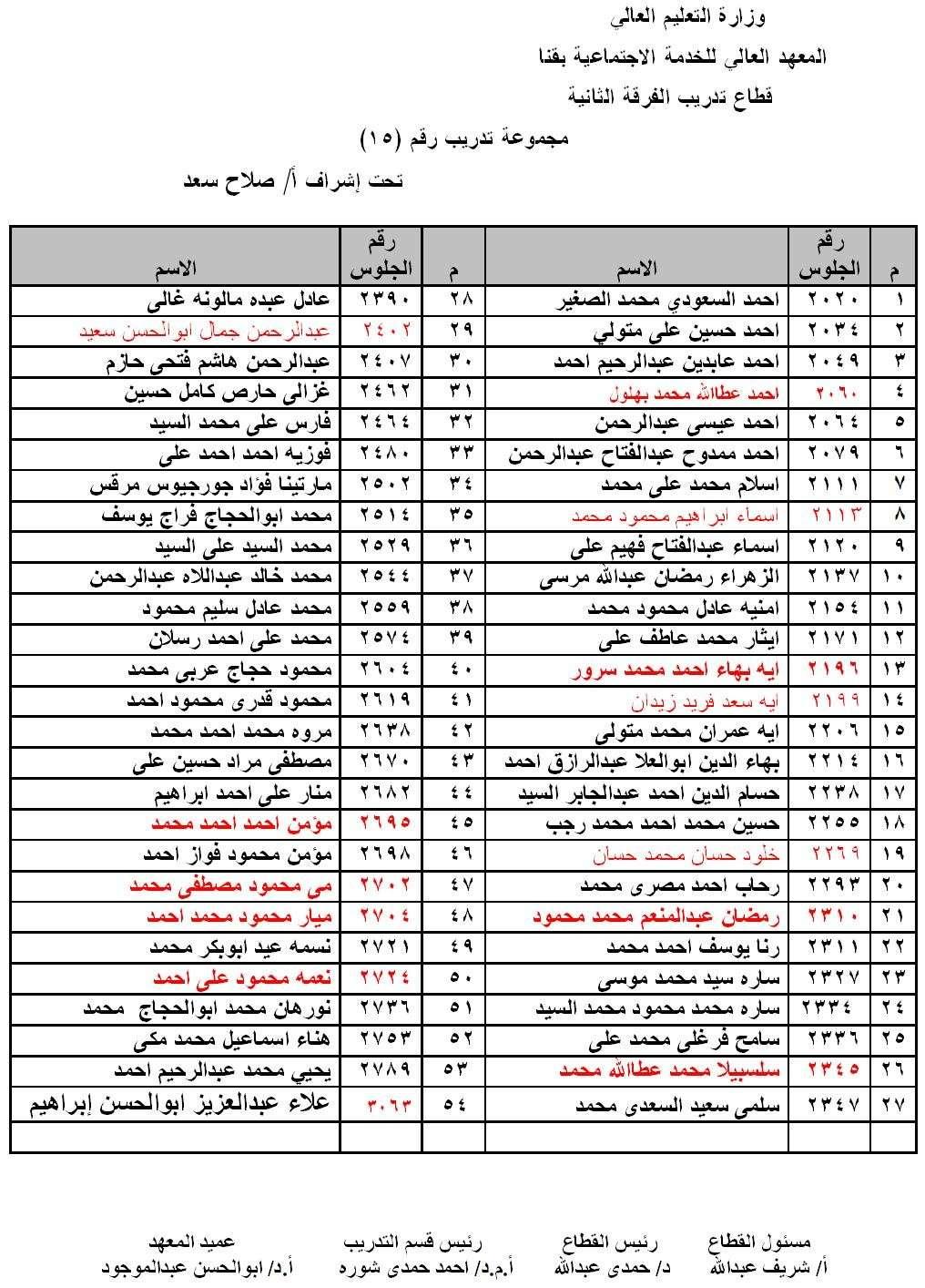توزيع مجموعات تدريب الفرقة الثانية 2014 - 2015 1510