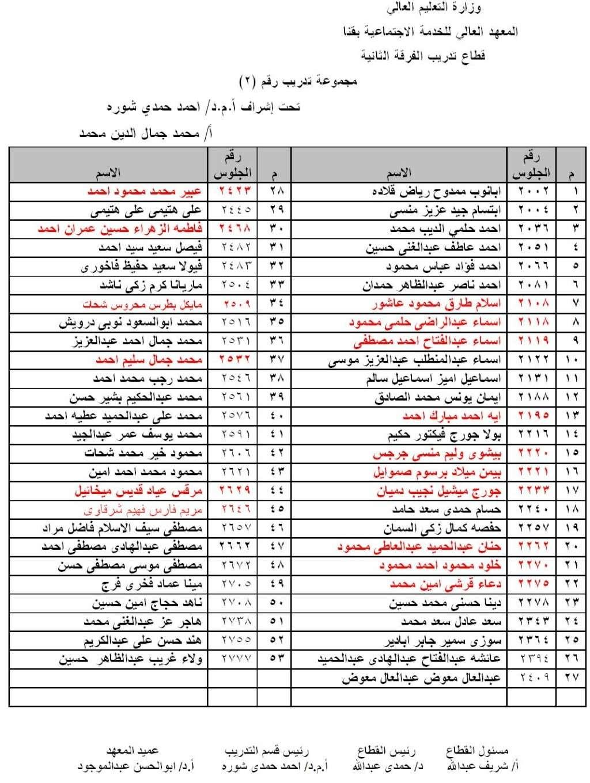 توزيع مجموعات تدريب الفرقة الثانية 2014 - 2015 211