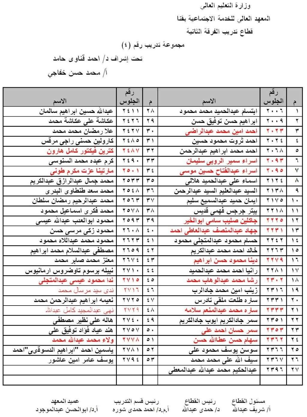 توزيع مجموعات تدريب الفرقة الثانية 2014 - 2015 411