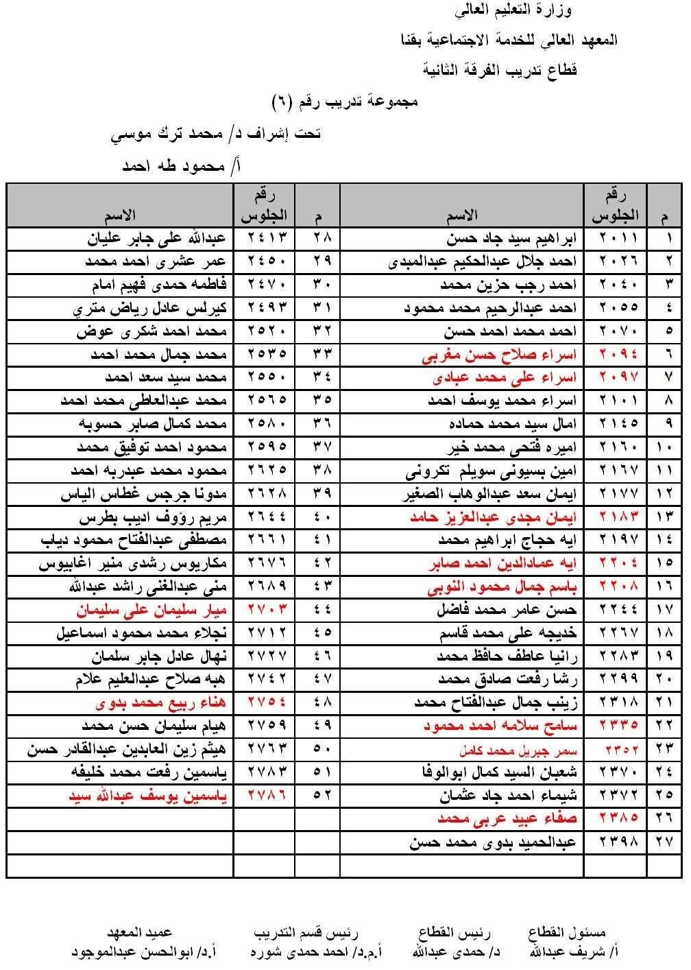 توزيع مجموعات تدريب الفرقة الثانية 2014 - 2015 611