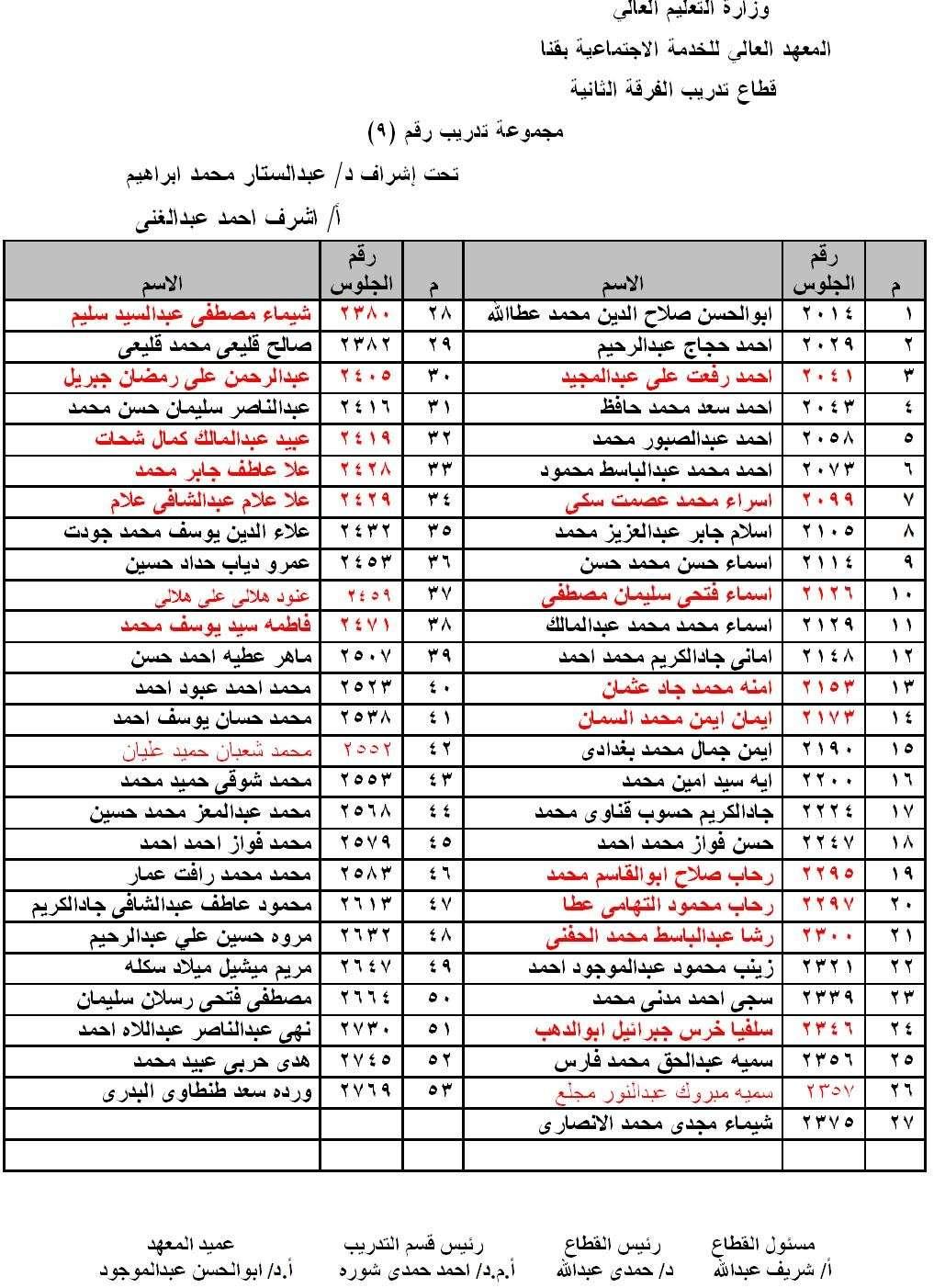 توزيع مجموعات تدريب الفرقة الثانية 2014 - 2015 910