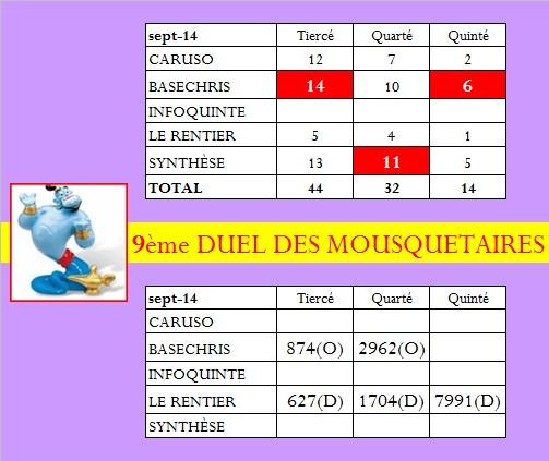 FINALE 9e DUEL DES MOUSQUETAIRES - SEPT 2014   9duel10