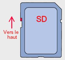 [RÉSOLU] Comment mettre une carte SD ?? Dans quel sens ?? 96133210