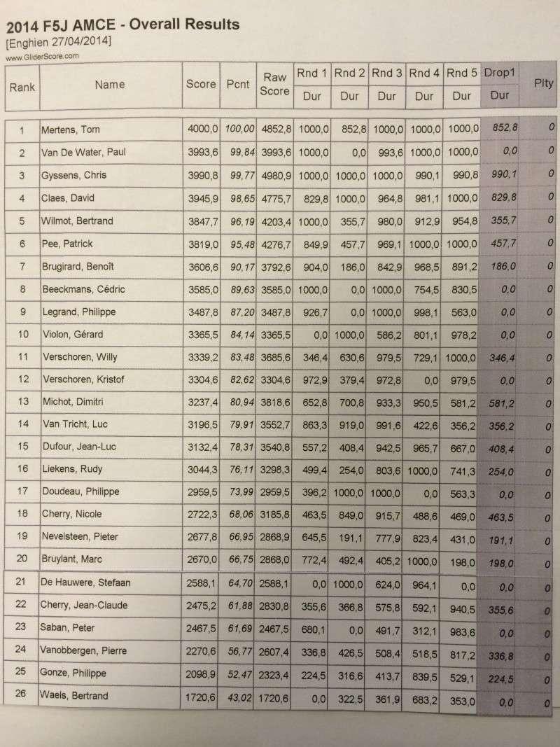 Saison F5J Belgique 2014 Enghie10