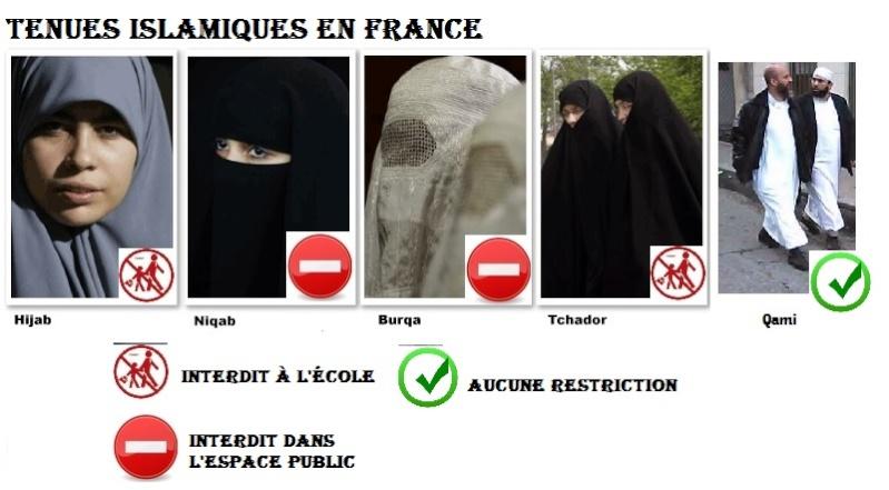 SONDAGE : Faut-il interdire les tenues islamistes (hijab, jilbab et qami) en France ? Tenues10