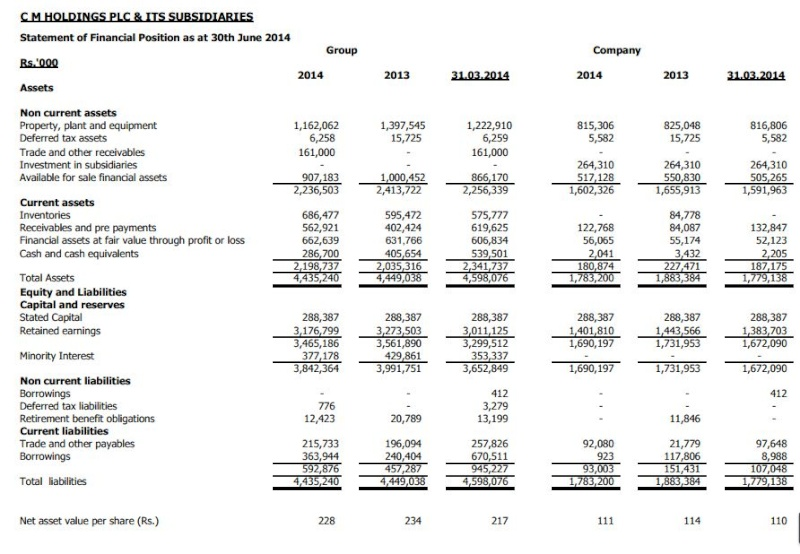 Financial Report about COLO (last Quarter) C110