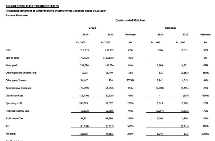 Financial Report about COLO (last Quarter) C210