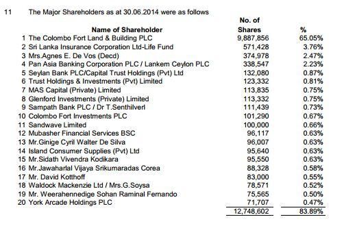 Financial Report about COLO (last Quarter) C310