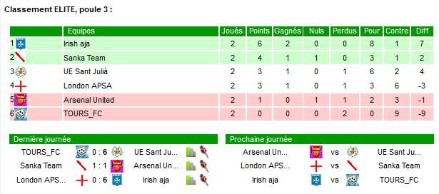 Championnat T3-2014 2014_t13