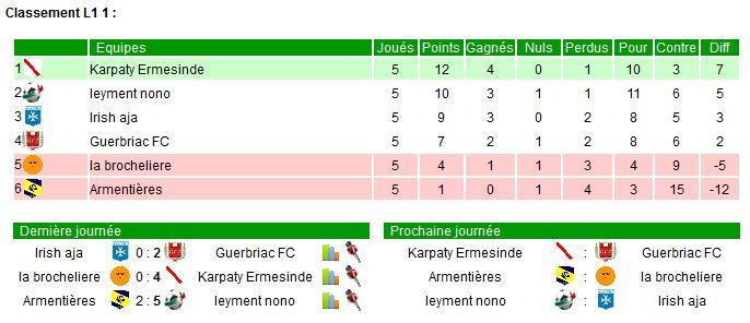 Championnat mi 2014 - Page 2 2014_t14