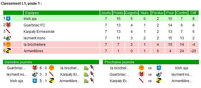 Championnat mi 2014 - Page 2 2014_t19
