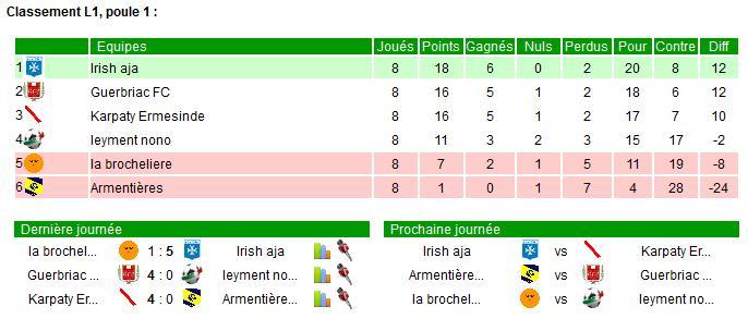 Championnat mi 2014 - Page 2 2014_t23