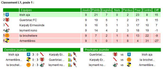 Championnat mi 2014 - Page 2 2014_t25