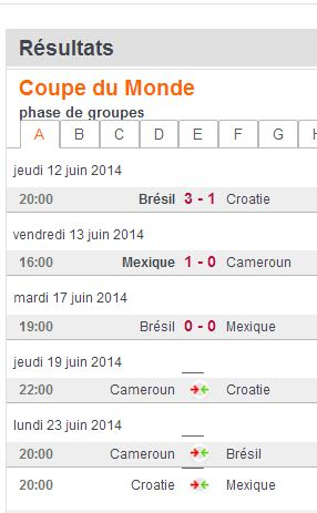 COUPE DU MONDE FOOTBALL 2014 12510
