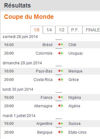 COUPE DU MONDE FOOTBALL 2014 810