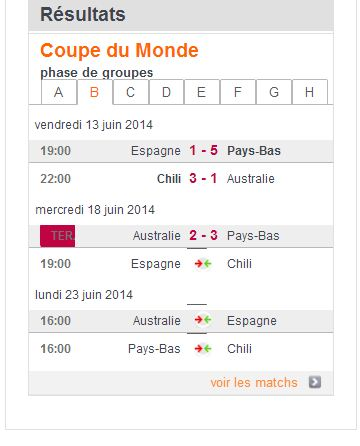 COUPE DU MONDE FOOTBALL 2014 Aa10