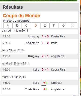 COUPE DU MONDE FOOTBALL 2014 D110