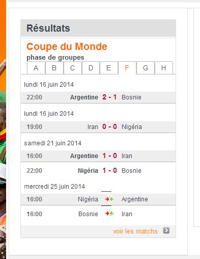 COUPE DU MONDE FOOTBALL 2014 F11