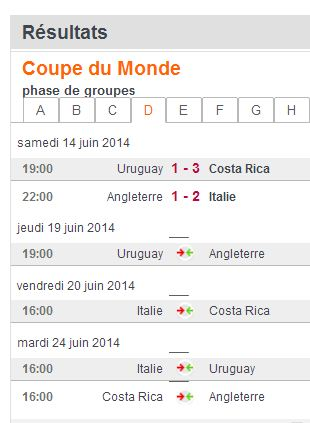 COUPE DU MONDE FOOTBALL 2014 Fff10