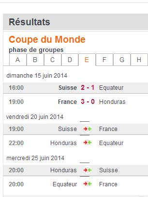 COUPE DU MONDE FOOTBALL 2014 Fr10