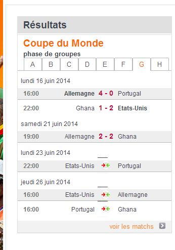 COUPE DU MONDE FOOTBALL 2014 G10
