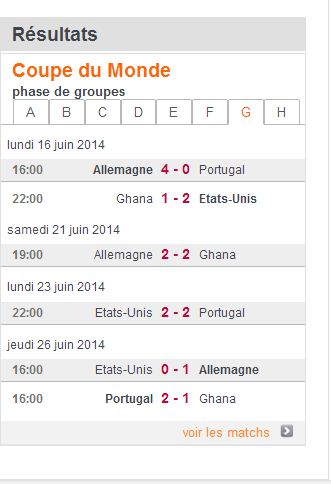 COUPE DU MONDE FOOTBALL 2014 G11