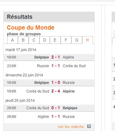 COUPE DU MONDE FOOTBALL 2014 H11