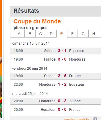 COUPE DU MONDE FOOTBALL 2014 O10